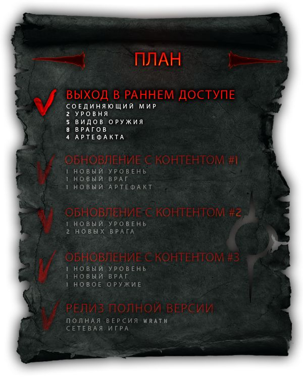 Ретрошутер WRATH: Aeon of Ruin вышел в ранний доступ